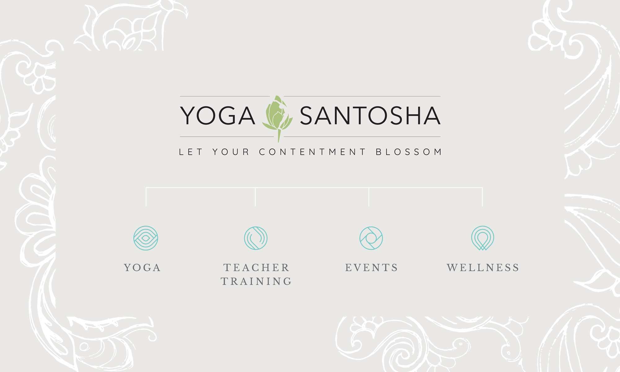 Yoga Santosha brand evolution