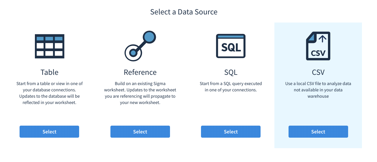 CSV uploads help users bring all of their data together in the cloud