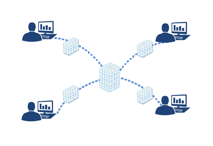 Introducing Sigma's One-click Snowflake Integration — Sigma's Blog