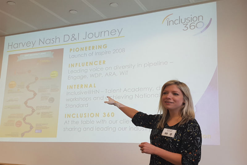 Birmingham - How to create inclusion from day 1 –workshop