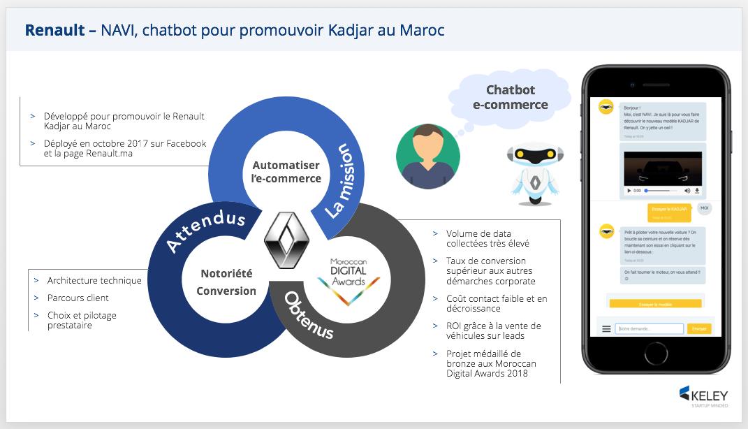 Automatiser la vente d'un modèle de véhicule au Maroc grâce à un Chatbot