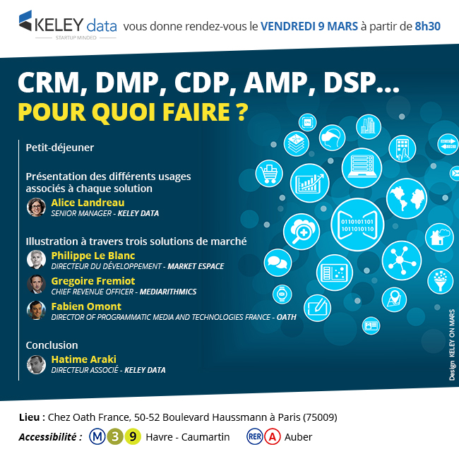 "4 cas d'usage du ""marketing data driven"" crm dmp cdp amp dsp conférence keley data"