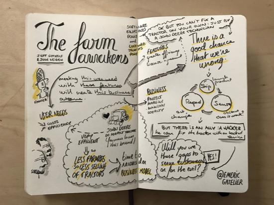 Sense & Respond : Comprendre la réalité des utilisateurs pour innover