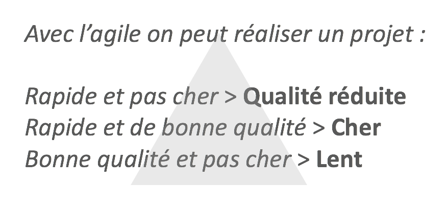 Conclusion Agile washing : attention, toxique !