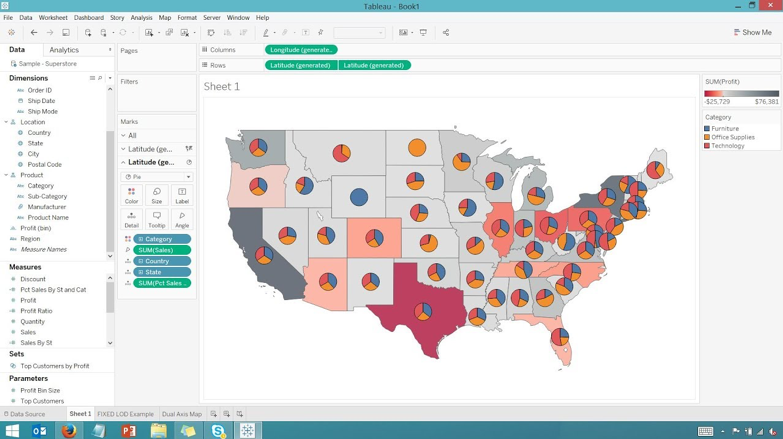 dashboard DataViz tableau software