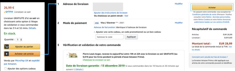 Fonctionnement du processus d'achat en 1 clic au check-out sur Amazon