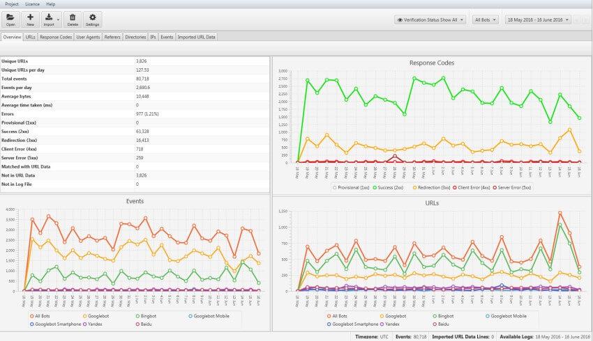 Analyse des fichiers logs sur l'outil ScreamingFrog