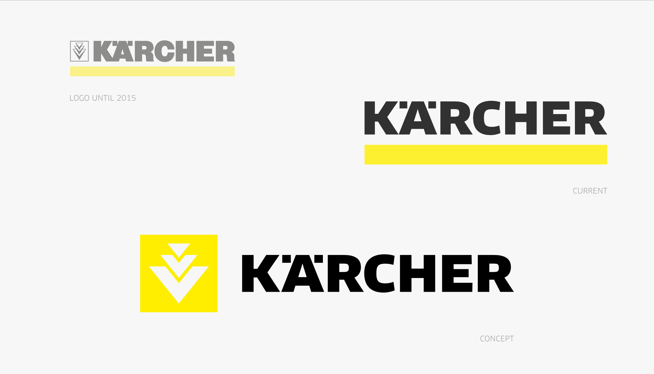 Kärcher - redesign concept: Logo evolution