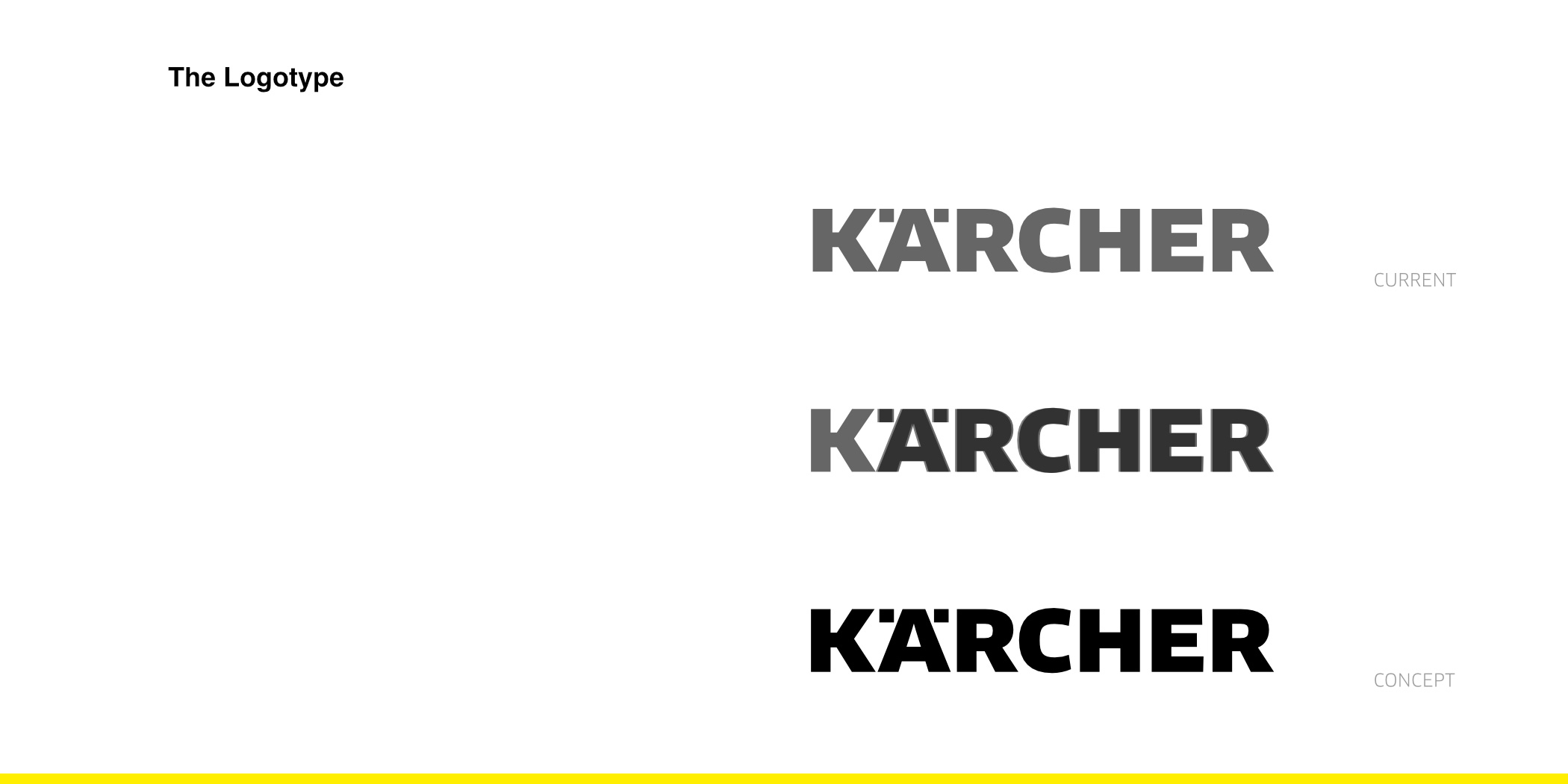 Kärcher - redesign concept: Logotype evolution