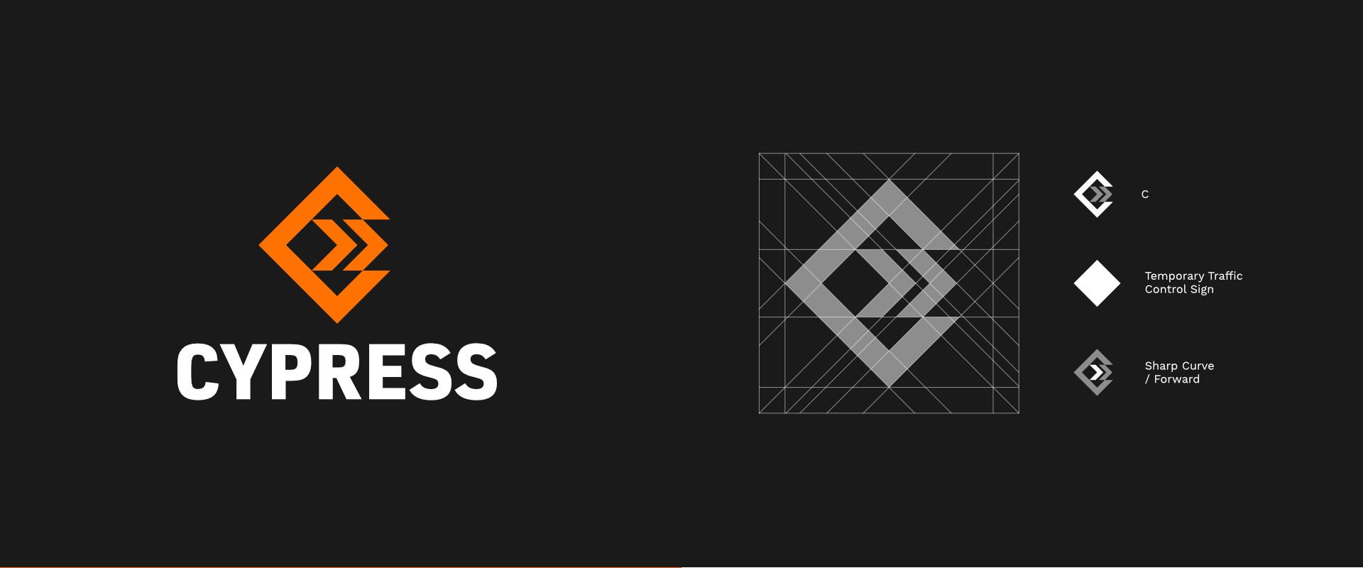 Cypress Safety - Grid