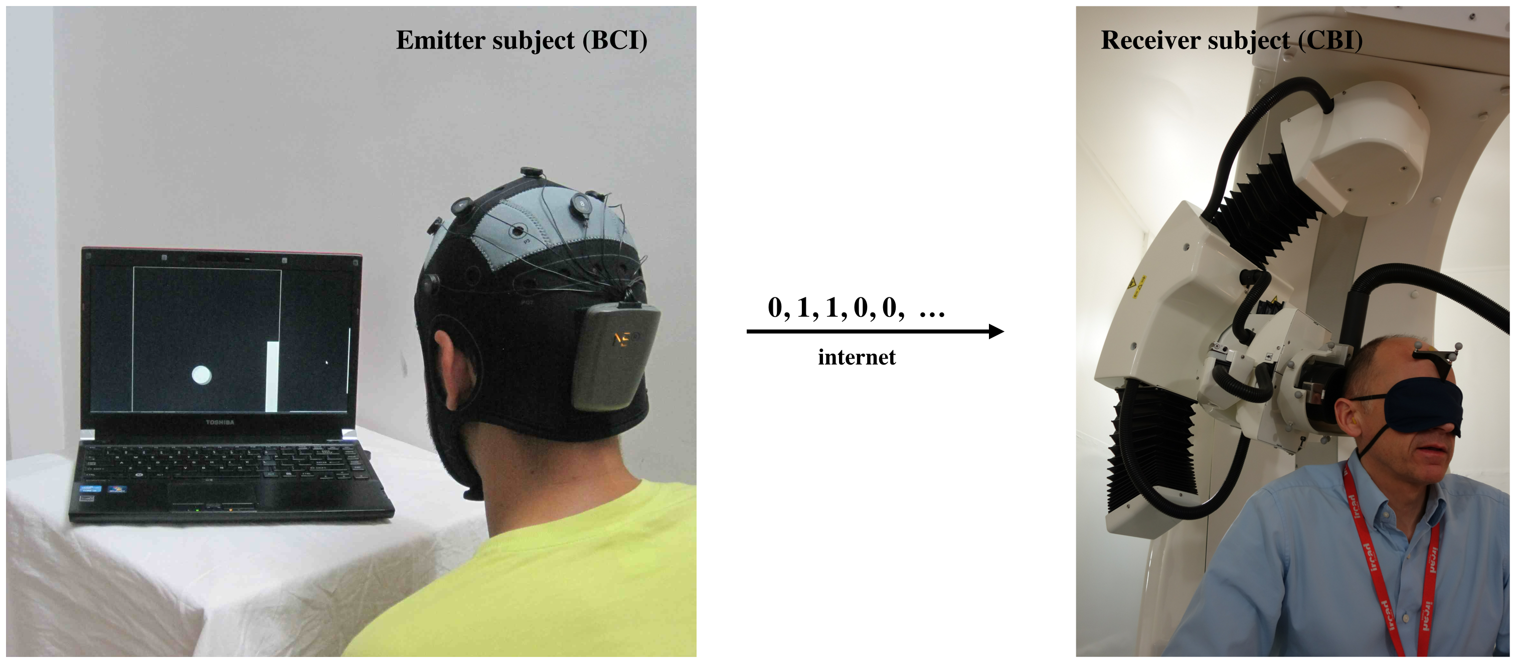 EEG Emitter subject & TMS Receiver Subject
