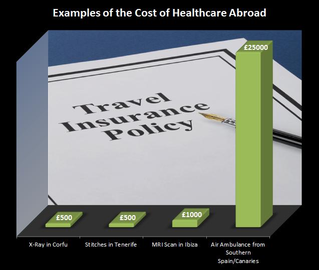 Travel Insurance Statistics | GoCruise & Travel Franchise