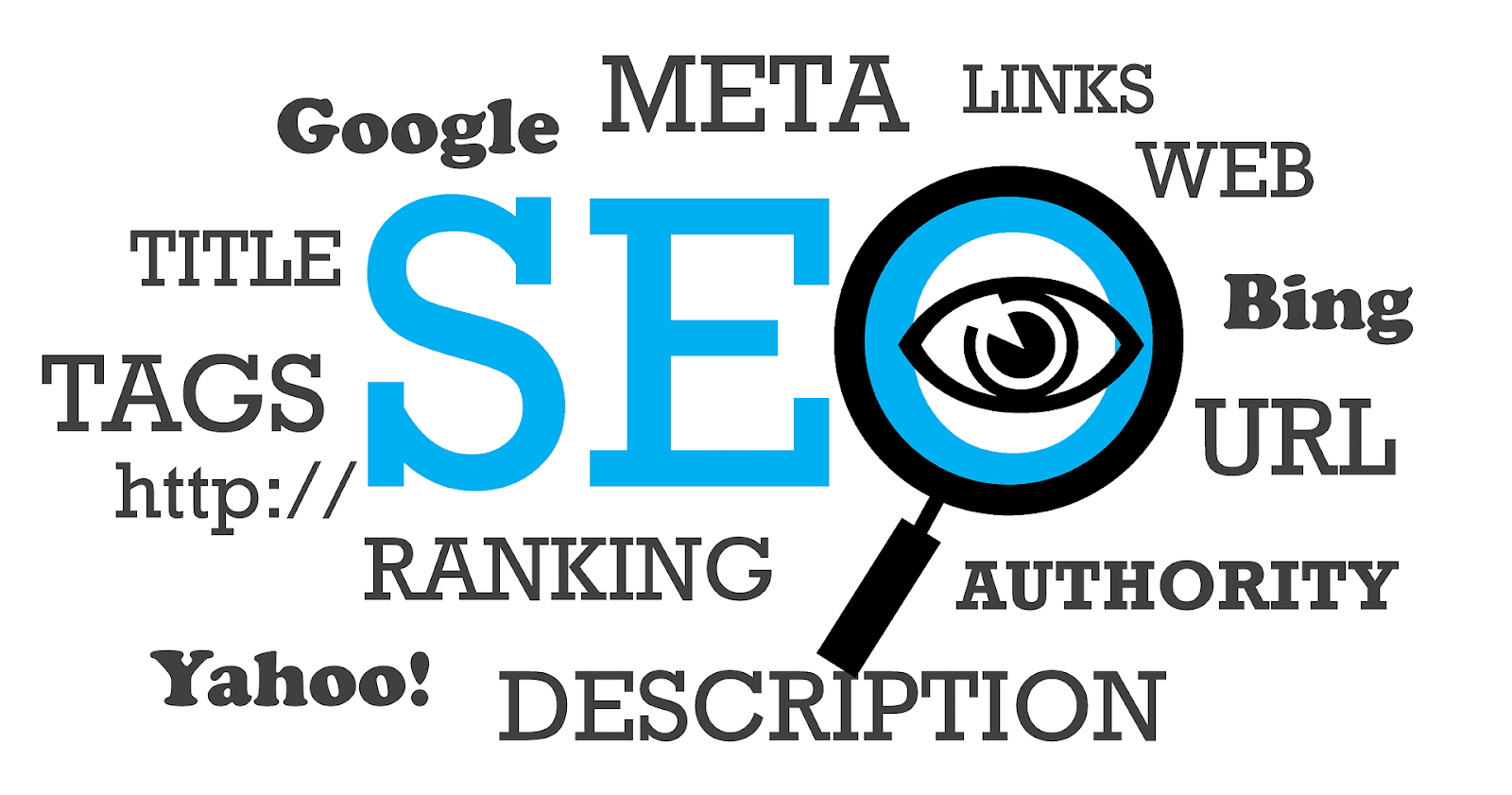 SEO capabilities (best web hosting and more)