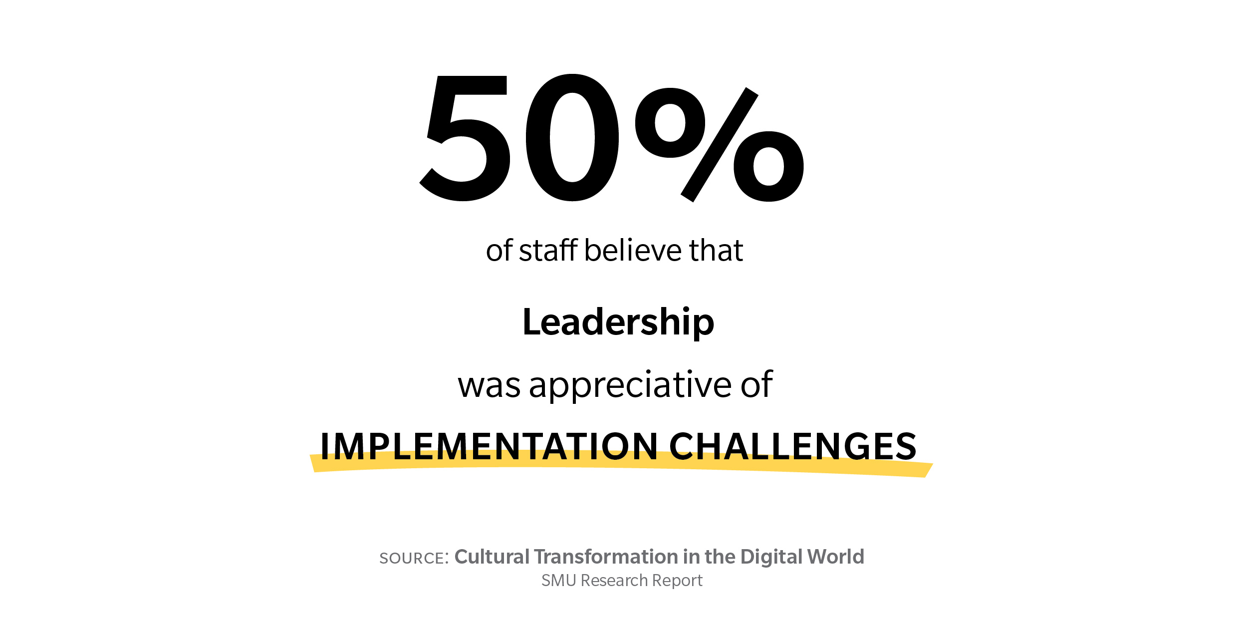Leadership appreciation of implementation challenges