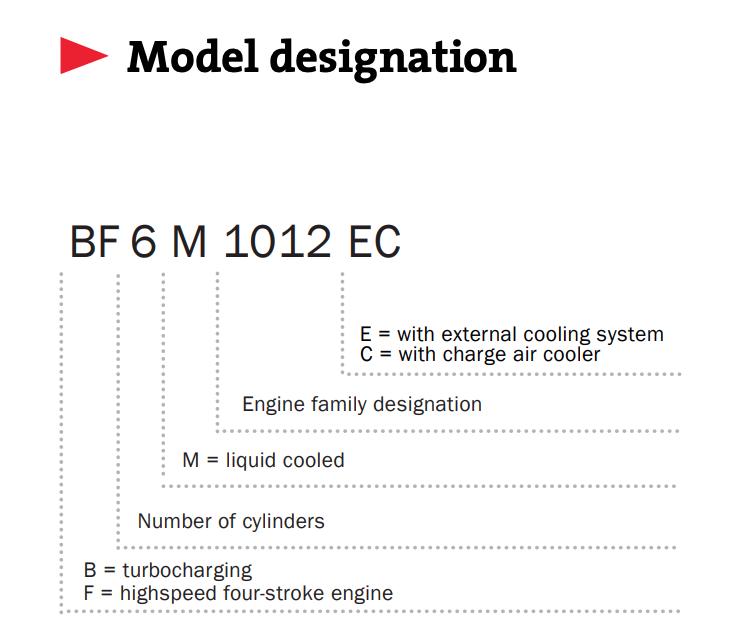 Moteur Deutz BF4M1012E