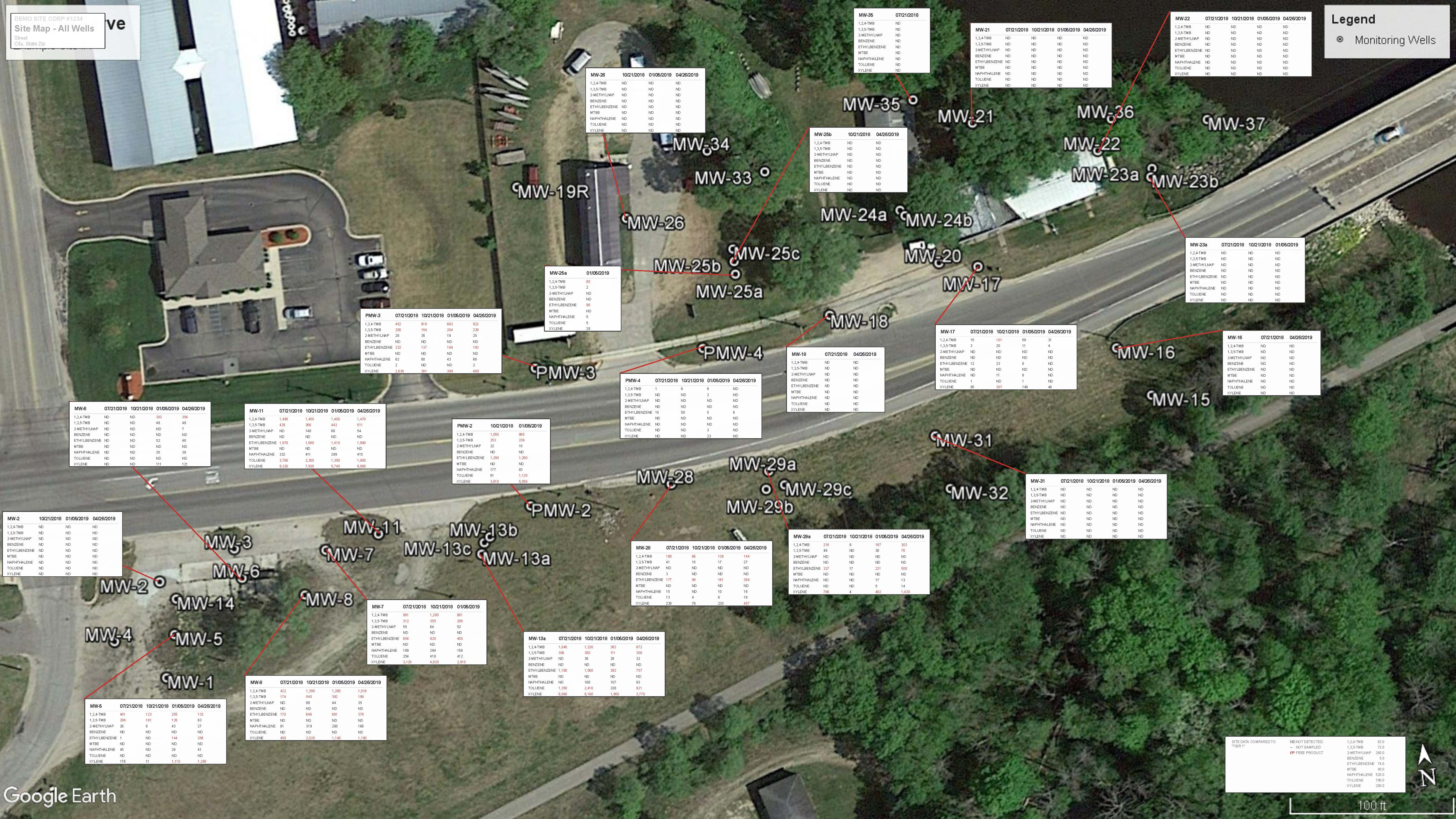 SampleServe Environmental Data Box Maps
