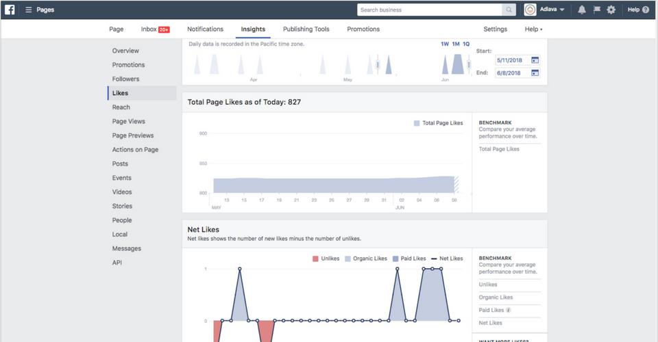facebook-likes-analytics-example