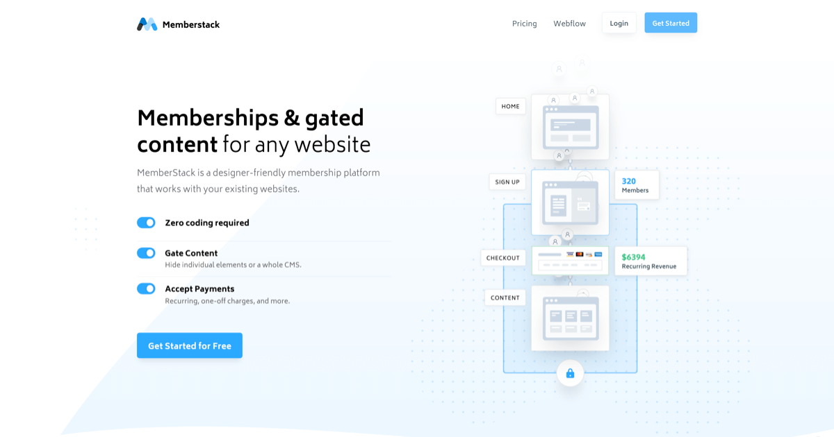 Free Templates, UI kits, and Components for Webflow User Accounts