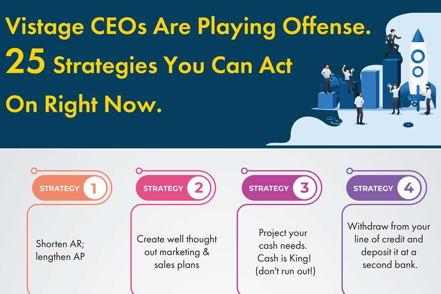 25 Strategies You Can Act On Right Now