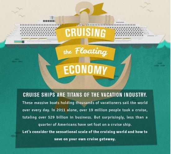Cruising Infographic