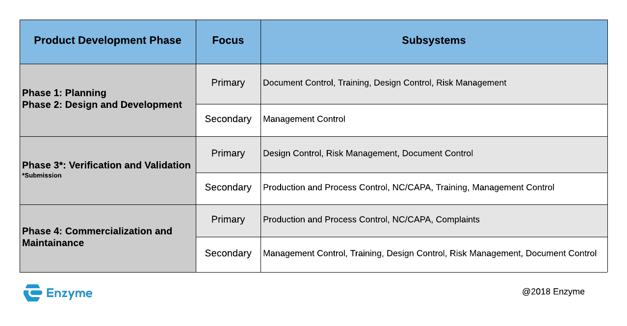 Intro to Quality Management System (QMS)