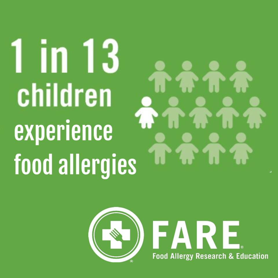 Statistic about food allergies in children