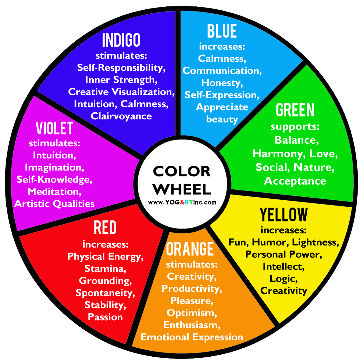 Color therapy aligns with the body's chakras.