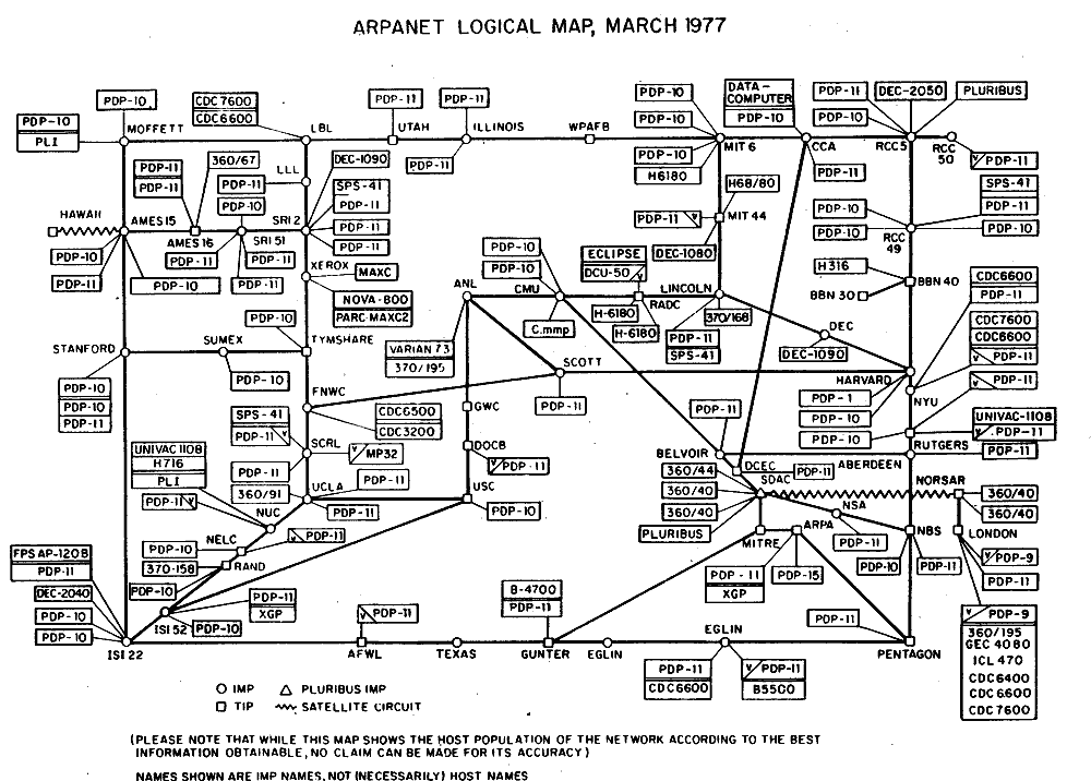Map of ARPANET circa 1977