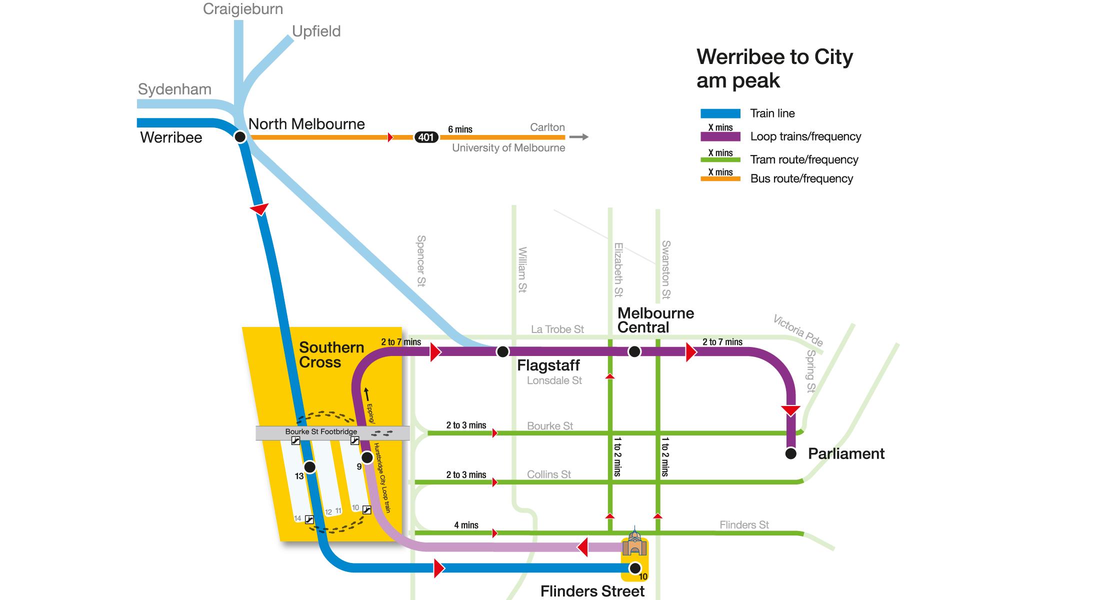 Public Transport Route