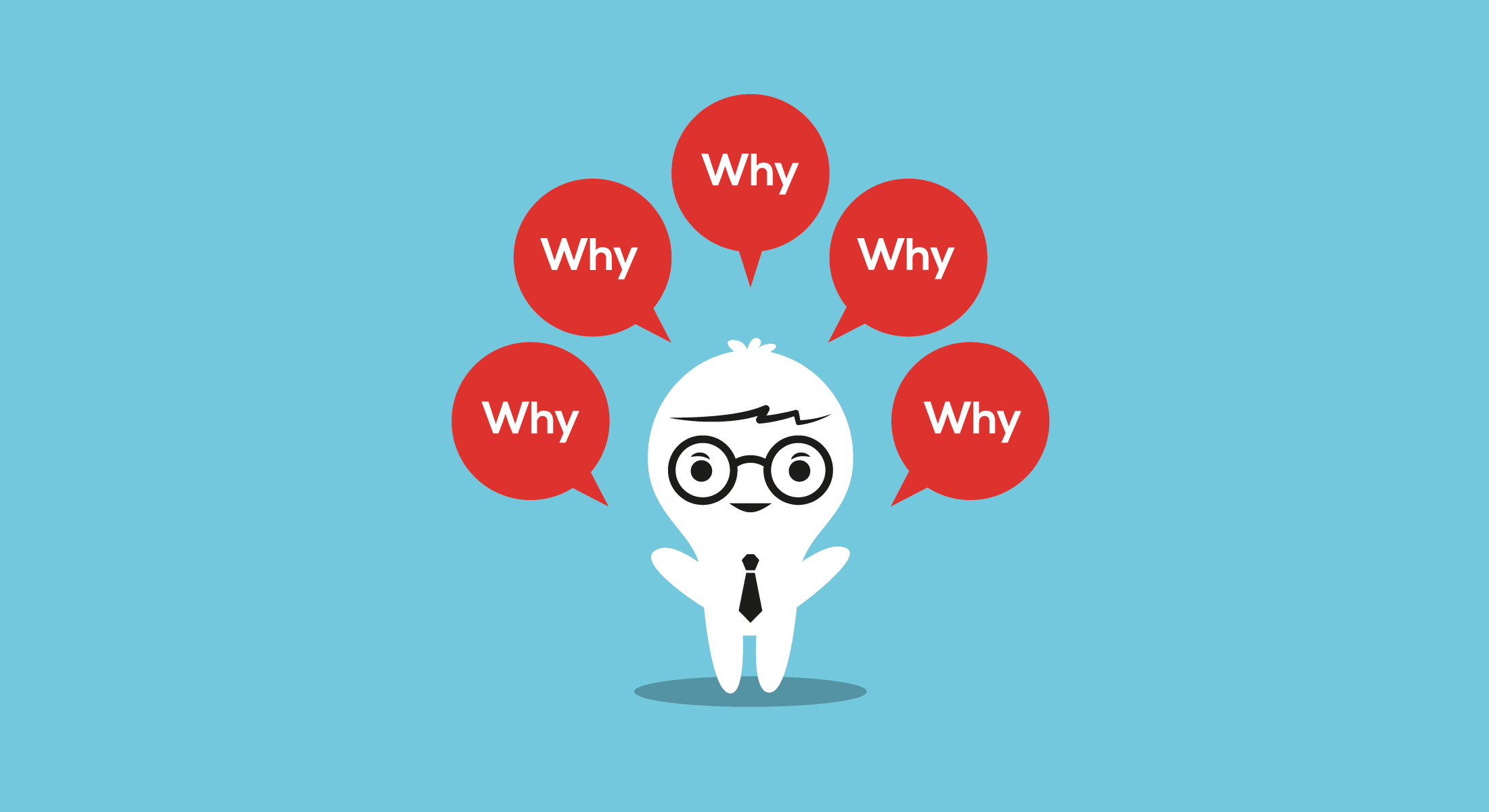 How often should you ask Why?