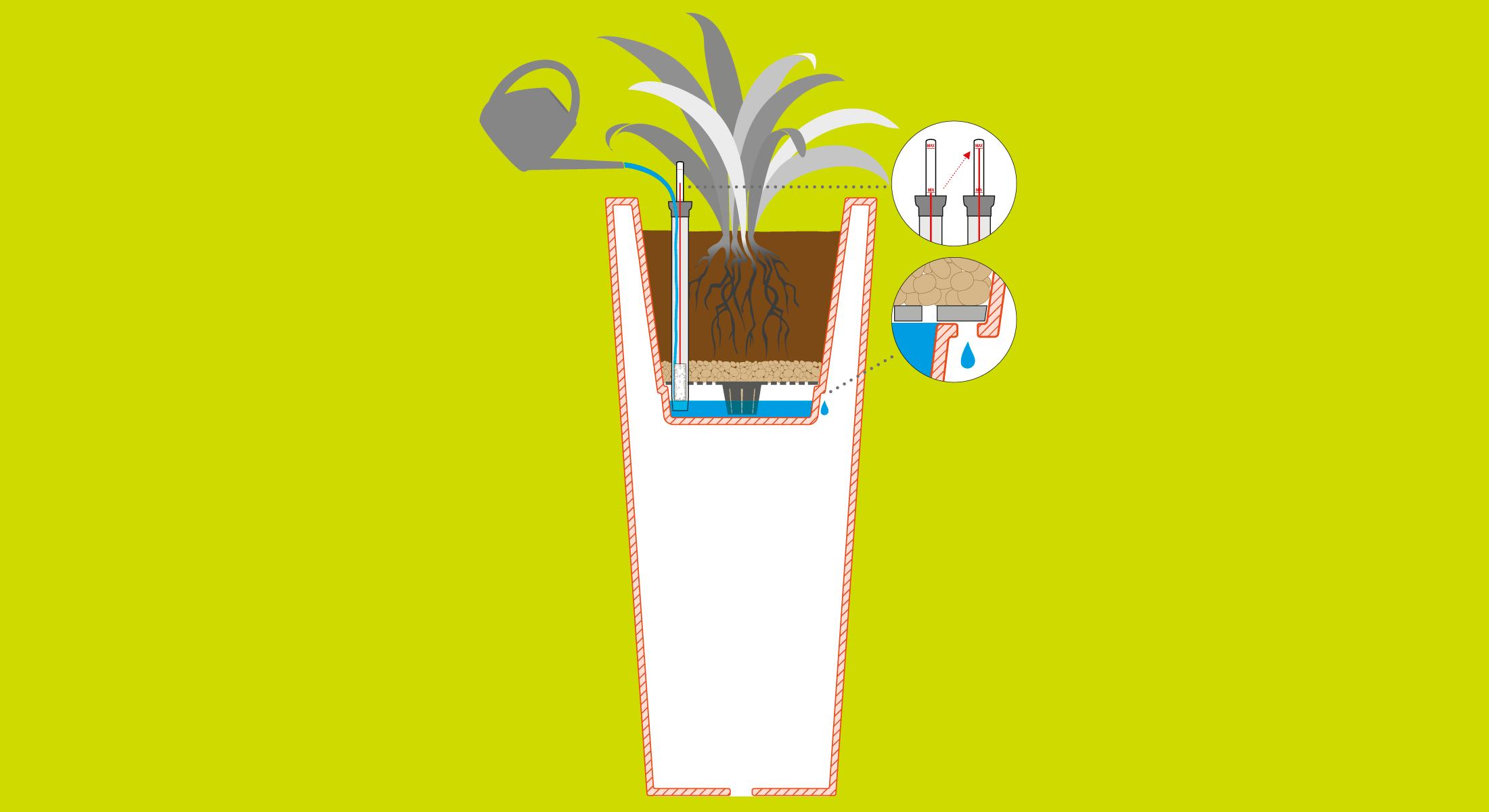 Pot cutaway diagrams