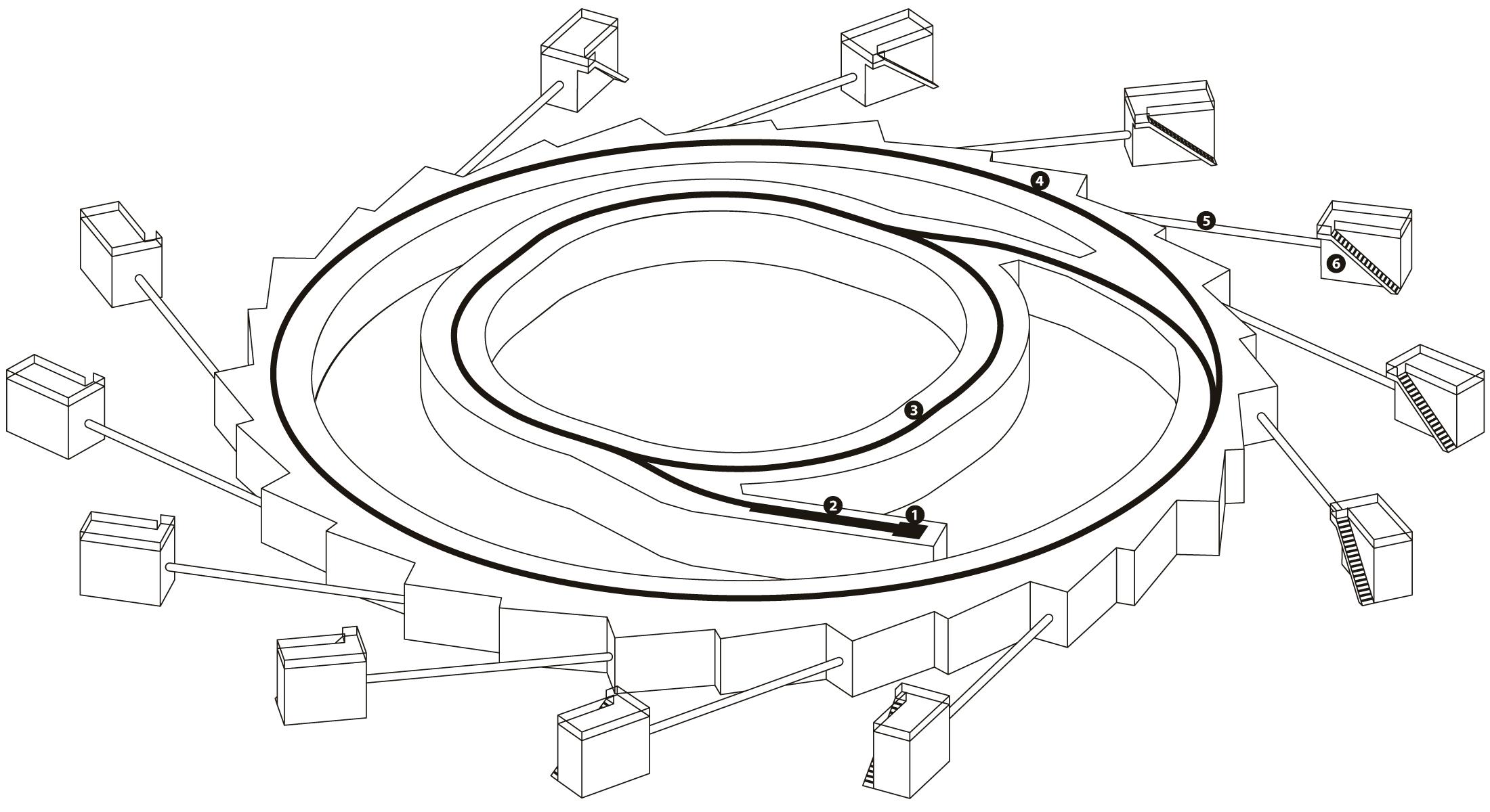 Synchrotron Diagram