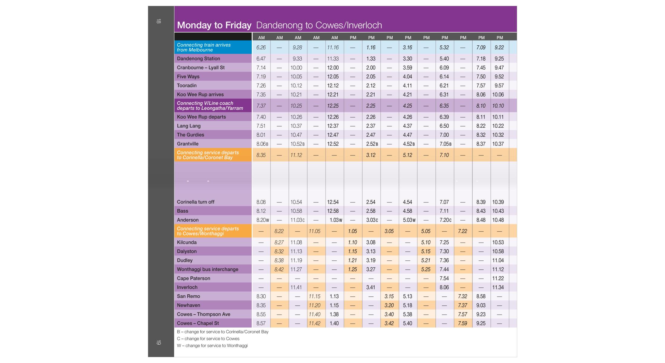 Viclink Train Timetables DL Booklets