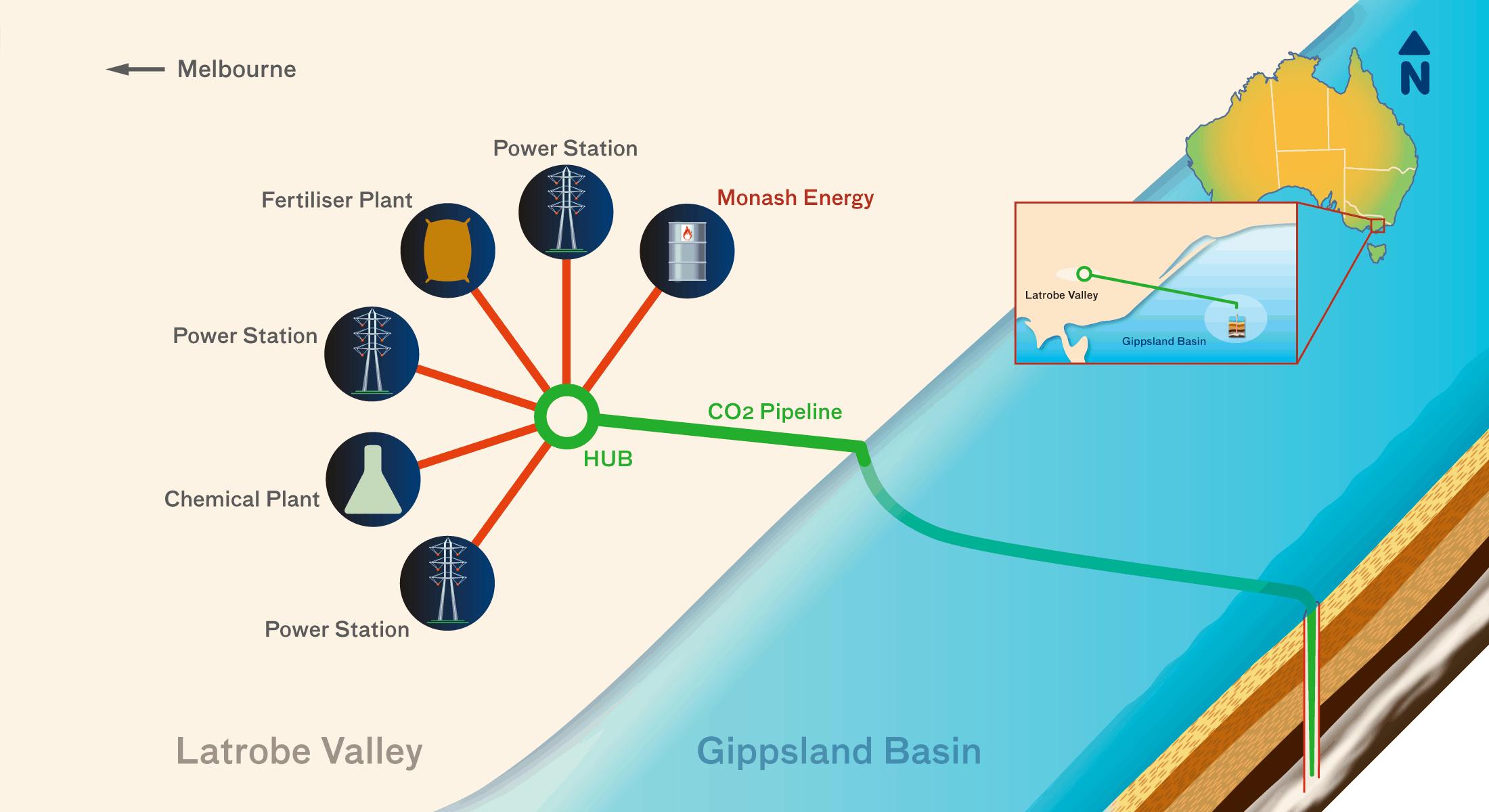 Energy Hub Schematic