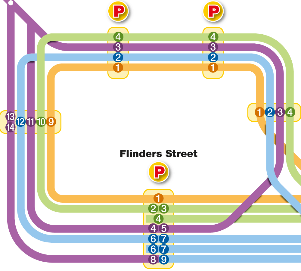 Schematic of City Loop