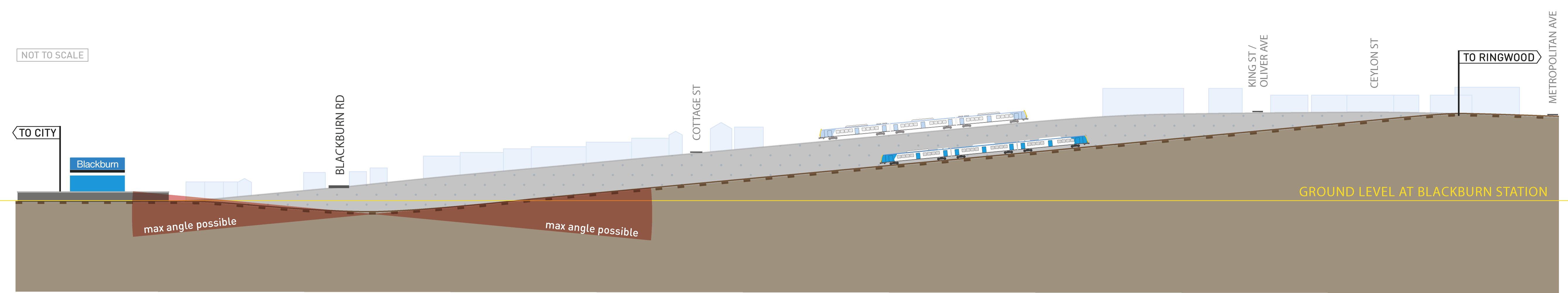 Level Crossing Rail Cutting – Blackburn
