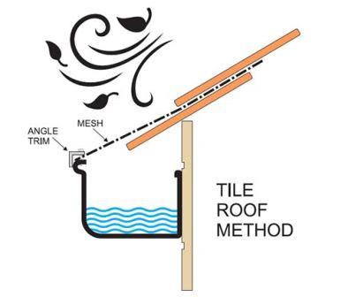 Tile roof method diagram