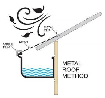 Metal roof method diagram