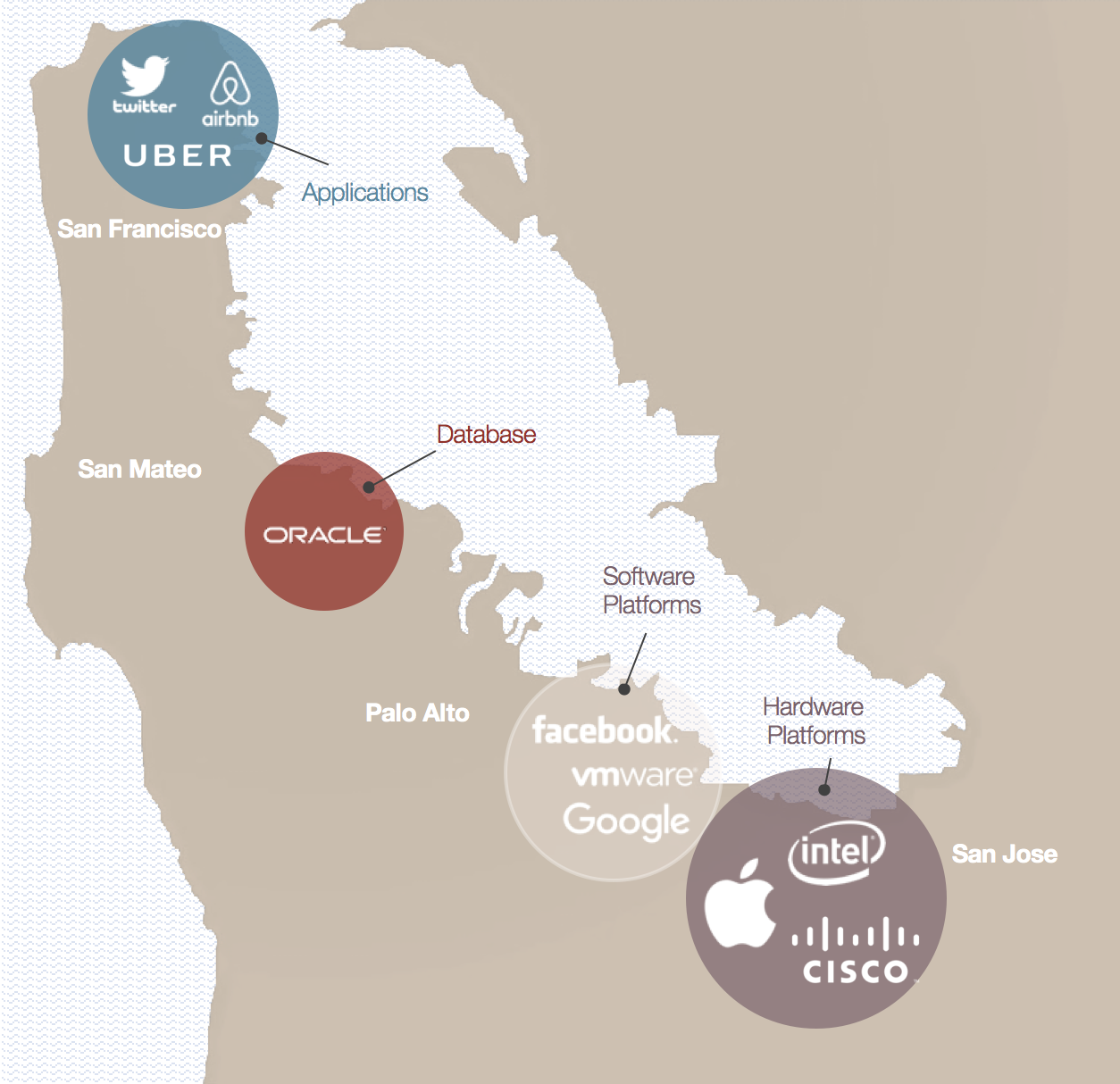 systems map of Silicon Valley