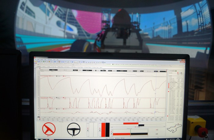 Pro-Sim Driver Telemetry Screen