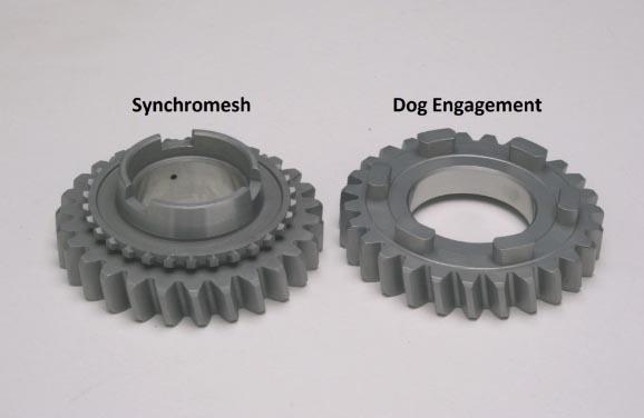 syncro-dog
