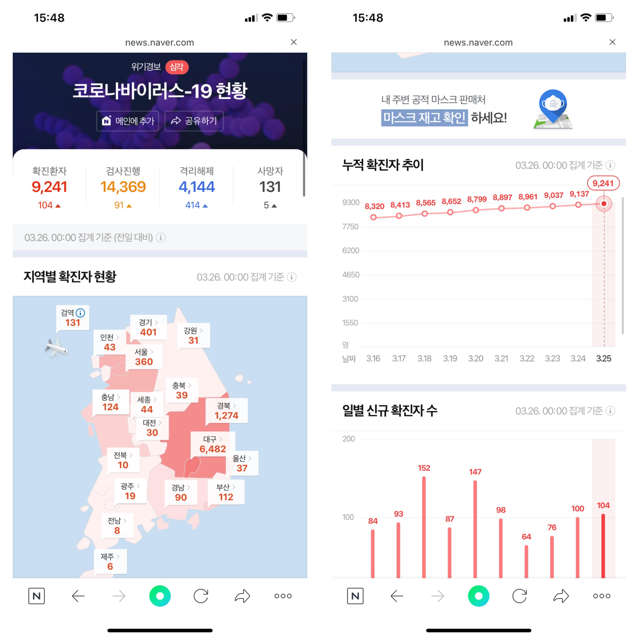 naver news coronavirus statistics mobile app