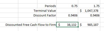 Intrinio DCF Valuation Case Study Discounted FCFF