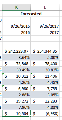 Intrinio DCF Valuation Case Excel Projections