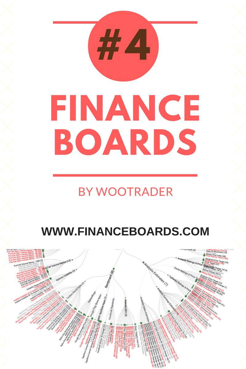 Developer Spotlight: FinanceBoards