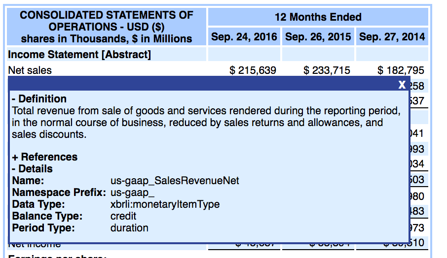 AAPL XBRL Revenue Line Item