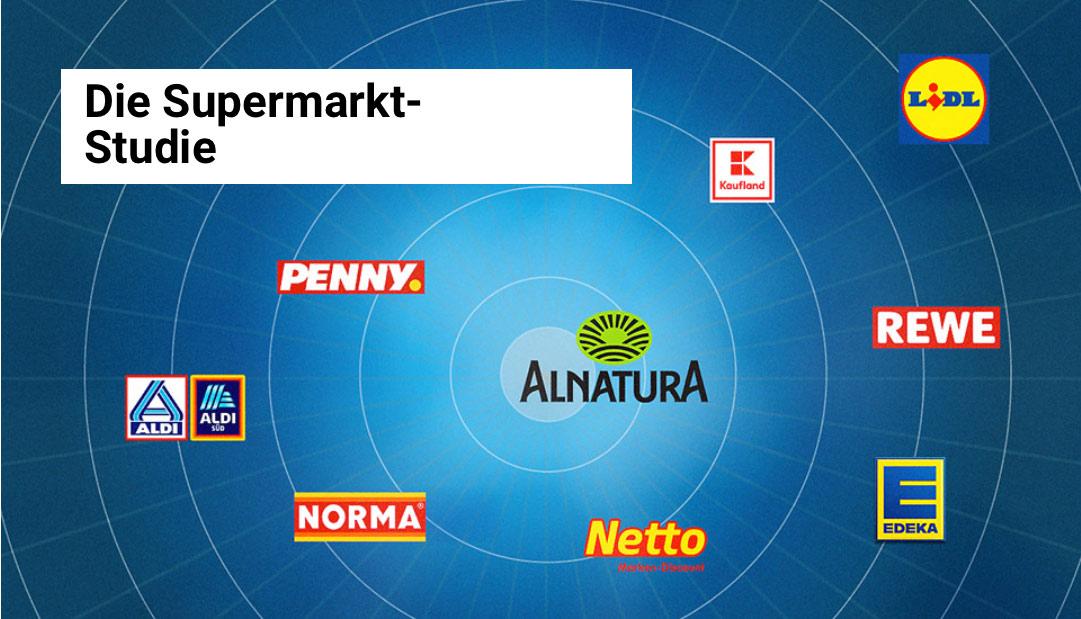 Studie Supermärkte