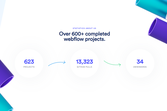 Webflow Counter Section