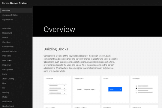 Carbon Design System Webflow