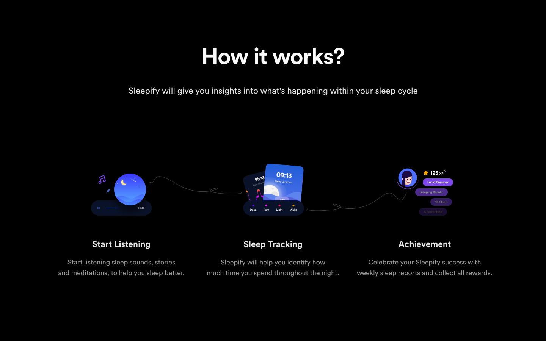 Innholdsseksjon bygget for å demonstrere prosessflytaspektet til produktet/tjenesten din.